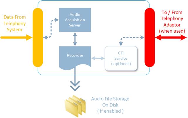 Audio Collector | LumenVox Knowledgebase